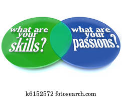 What are Your Skills and Passions - Venn Diagram