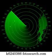 Sonar scope
