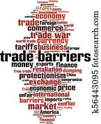 Trade barriers word cloud