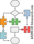 Flowchart puzzle process management solution chart