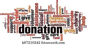 Donation word cloud