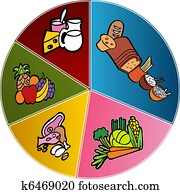 Healthy Food Plate Chart