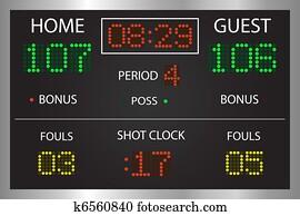 Image of an electronic basketball scoreboard.