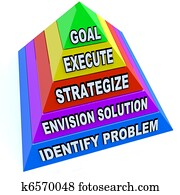 Create Plan to Achieve Goal and Success - Pyramid