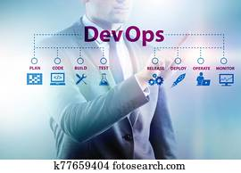 Dev Ops software development IT concept
