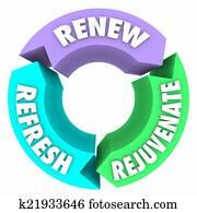 Renew Refresh Rejuvenate Words New Change Better Improvement