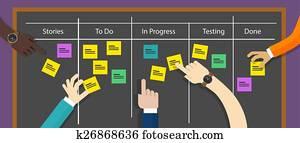 scrum board agile methodology software development