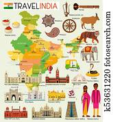 India Travel Map with Sightseeing Places.