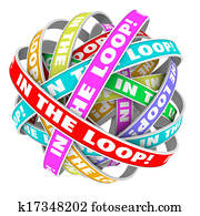 In the Loop Informed Knowledge Sharing Information