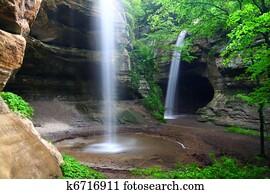 Tonti Canyon - Illinois