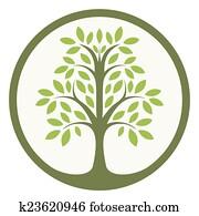 Green tree of life