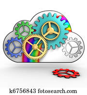 Cloud computing infrastructure