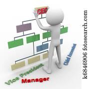 3d man and organizational cha