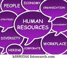 Human Resources cloud