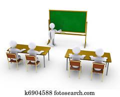 Business training as in school