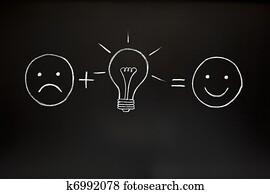 Creativity concept on chalkboard