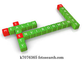 Safety health environment quality
