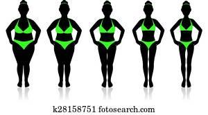 perte de poids et alimentation