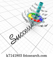 Business planning: fact gathering, strategic planning, tactical planning, and review is the key to success