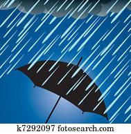 umbrella protection from heavy rain