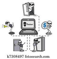 thief hacker vector