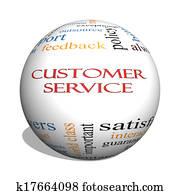Customer Service 3D sphere Word Cloud Concept