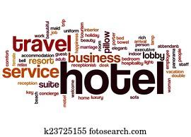 Hotel word cloud