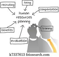 HR managing human resources business plan