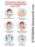 Coronavirus COVID-19 preventive measures