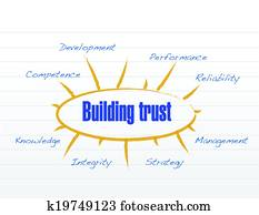 building trust model illustration design