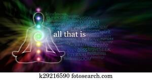 Chakra Meditation Word Cloud