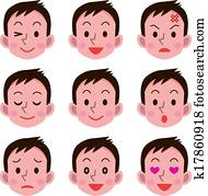 Facial expression of male