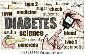Health care Illustration about Diabetes