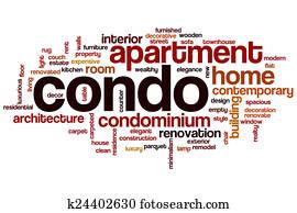 Condo word cloud