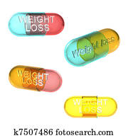 Four types of weight loss pills