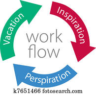 Inspiration Perspiration Vacation w