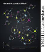 Social circles infographic