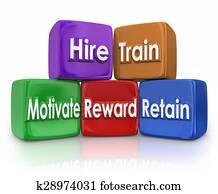 Hire Train Movitate Reward Retain Human Resources Mission Blocks