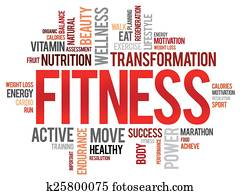 FITNESS word cloud