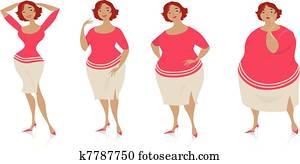 changements de hauteur après un régime