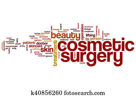 Cosmetic surgery word cloud