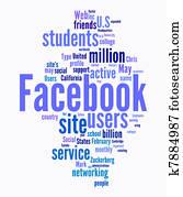 facebook text clouds