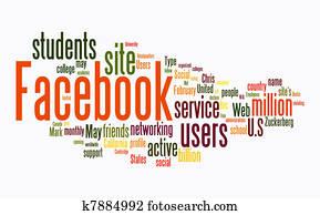 facebook word clouds