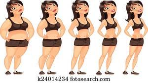 stadien, von, gewichtsabnahme