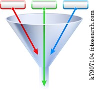 An image of a three stage funnel chart.