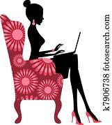 mode, blogger