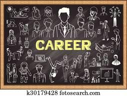 Career on chalkboard