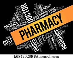Pharmacy word cloud collage