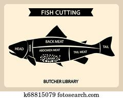 Fish meat cutting vector vintage chart, cuts guide diagram
