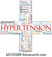 Hypertension cross word cloud